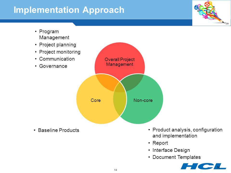 Hcl Ebaotech A Growing Synergy Ppt Video Online Download