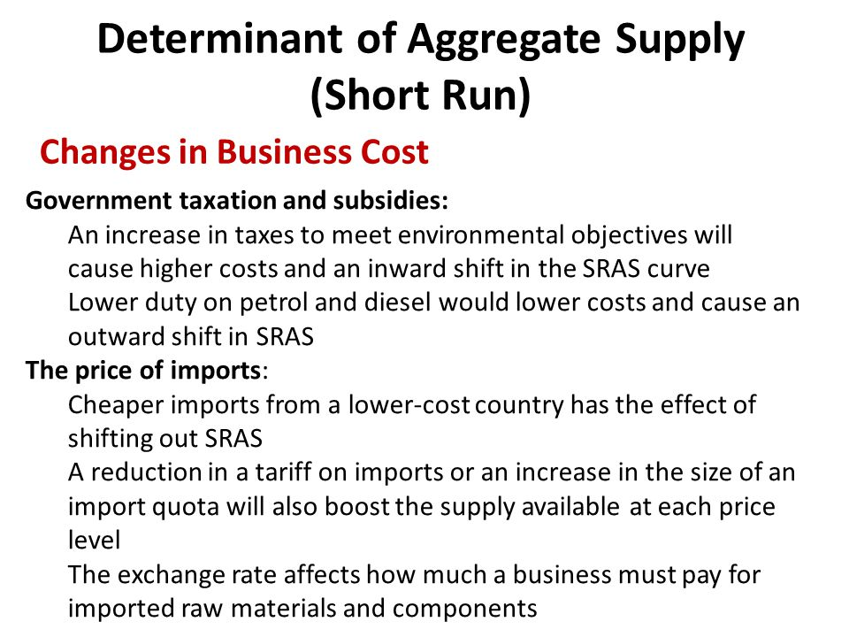 Determinant of Aggregate Supply (Short Run)