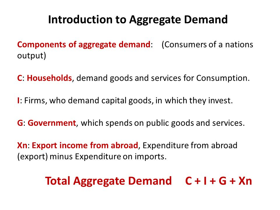 Introduction to Aggregate Demand