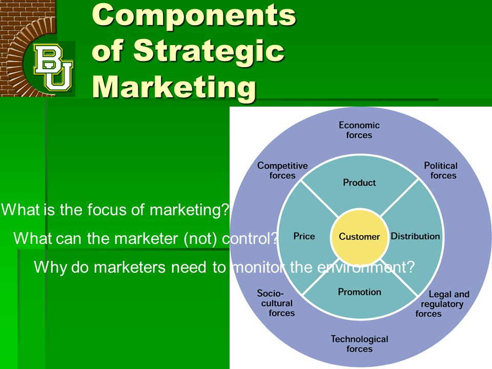 components of marketing environment pdf