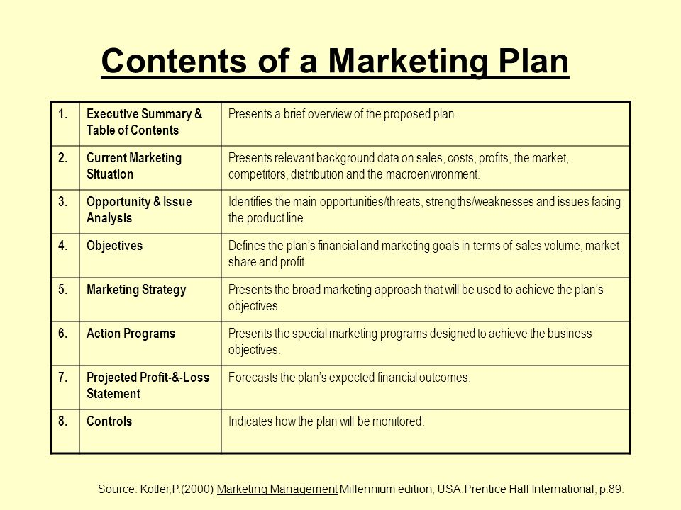 what are the main contents of a business plan