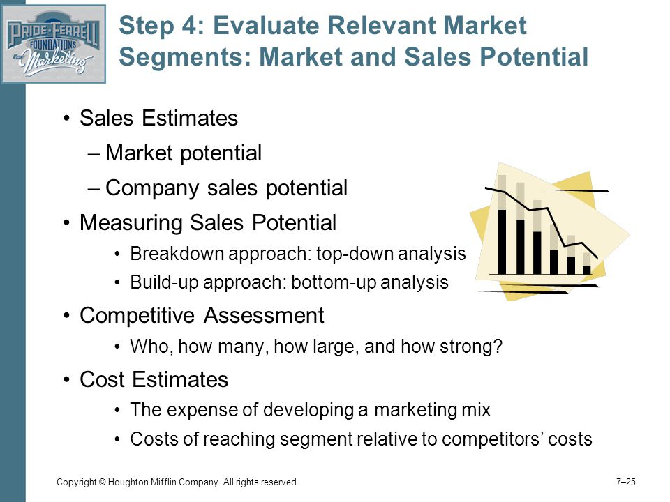 Step 4: Evaluate Relevant Market Segments: Market and Sales Potential