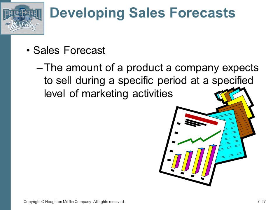 Developing Sales Forecasts