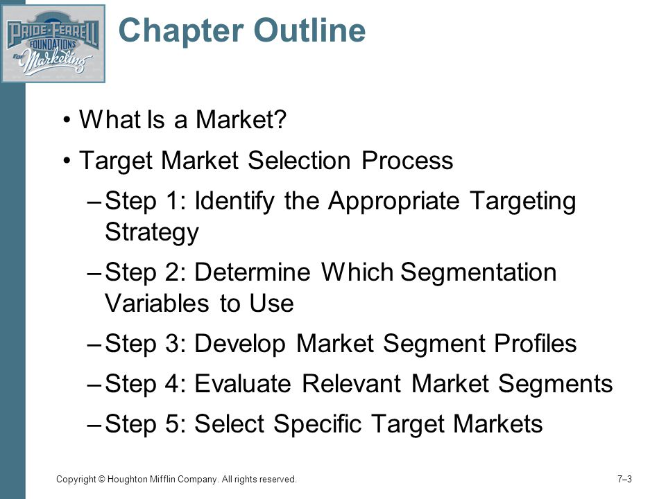 Chapter Outline What Is a Market Target Market Selection Process