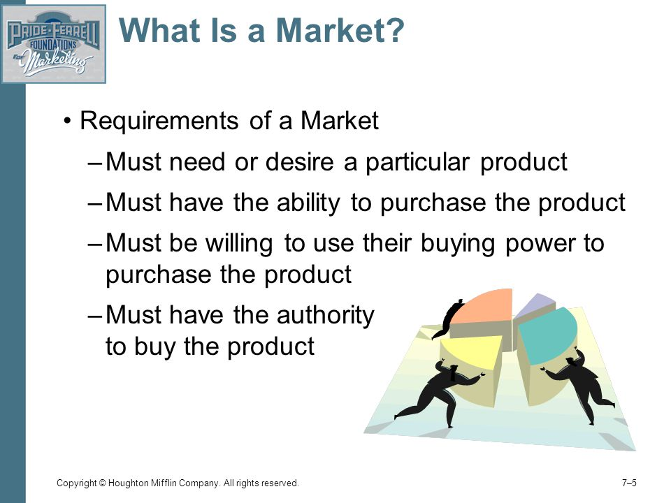 What Is a Market Requirements of a Market