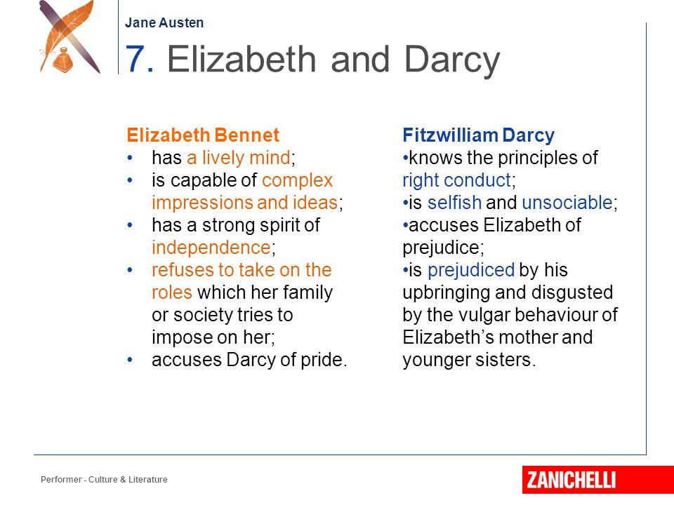 the changes experienced by elizabeth bennet and fitzwilliam darcy in the novel pride and prejudice b Pride and prejudice is a romance novel by jane pride and prejudice may also refer to: pride and daughters of fitzwilliam darcy and elizabeth bennet.