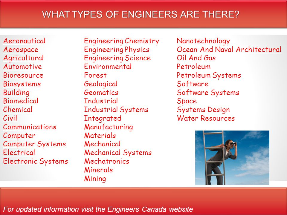 What is an engineer what is an engineer creates for What type of engineer designs buildings