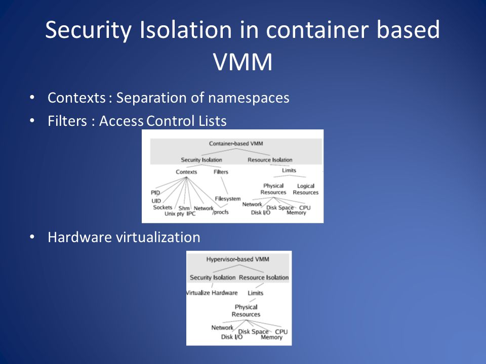 Security Isolation in container based VMM