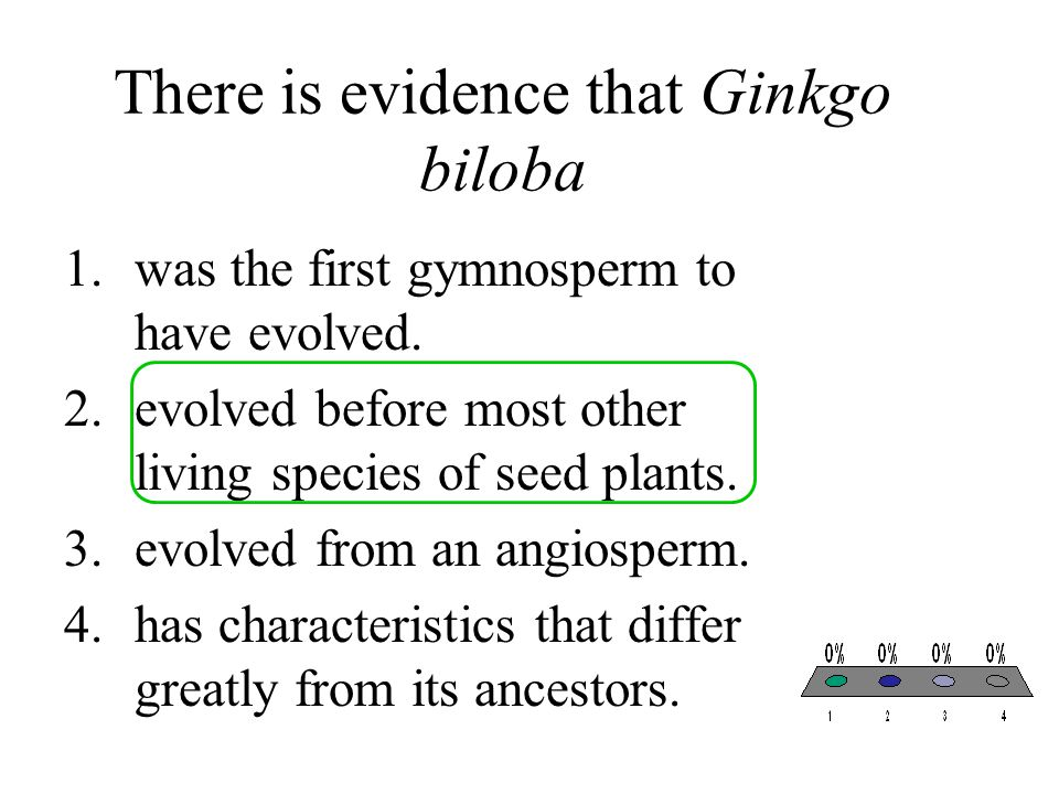 There is evidence that Ginkgo biloba