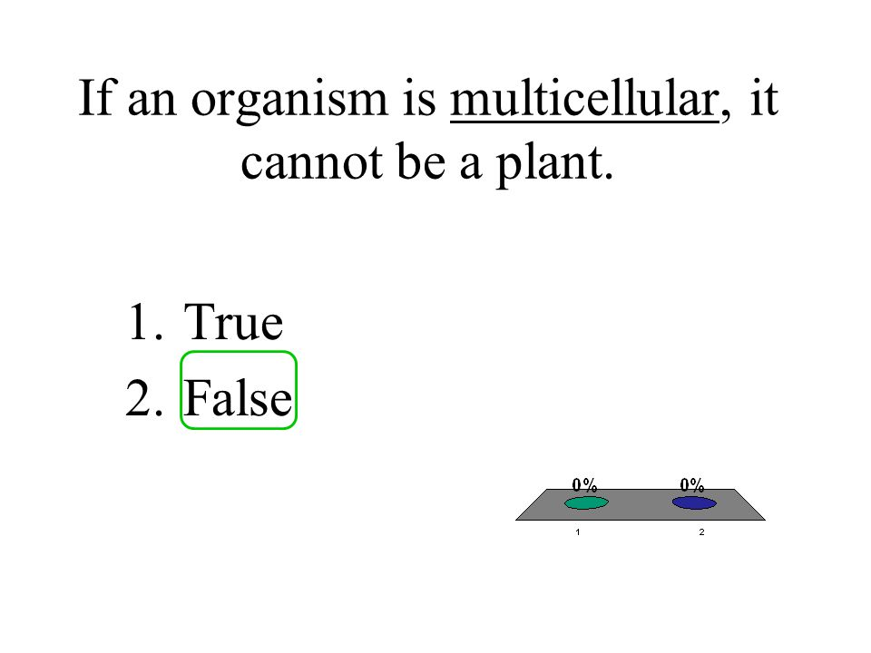 If an organism is multicellular, it cannot be a plant.