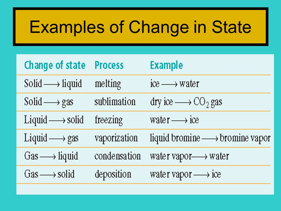how to change states the lott