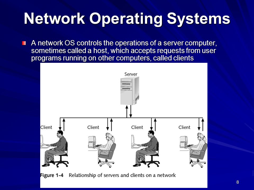 Reasoning With Network Operating Systems