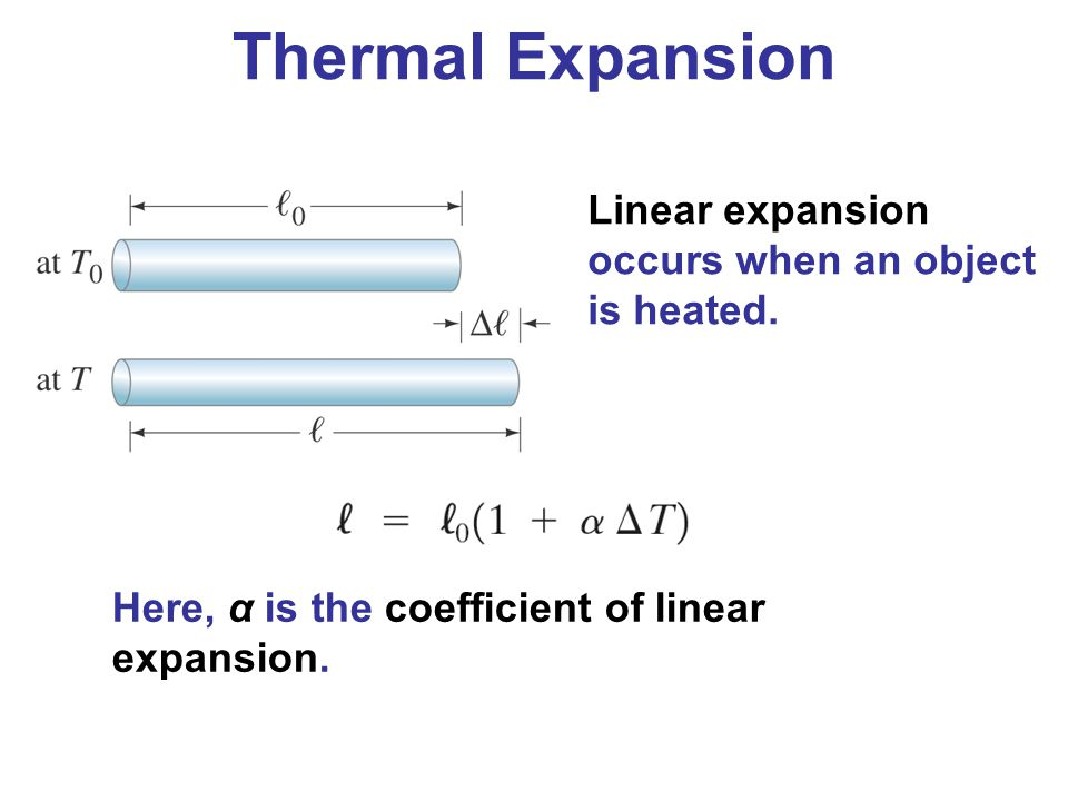 linear thermal expansion What is the difference between linear thermal expansion and volume thermal expansion linear thermal expansion in solids it has been observed that solids expand on heating and their expansion is nearly uniform over a.