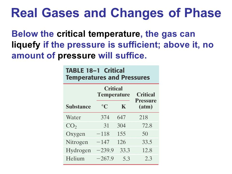 Temperature Thermal Expansion And The Ideal Gas Law