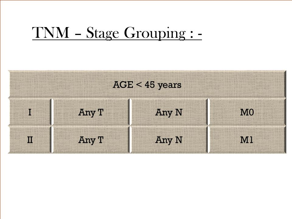 TNM – Stage Grouping : - AGE < 45 years I Any T Any N M0 II M1