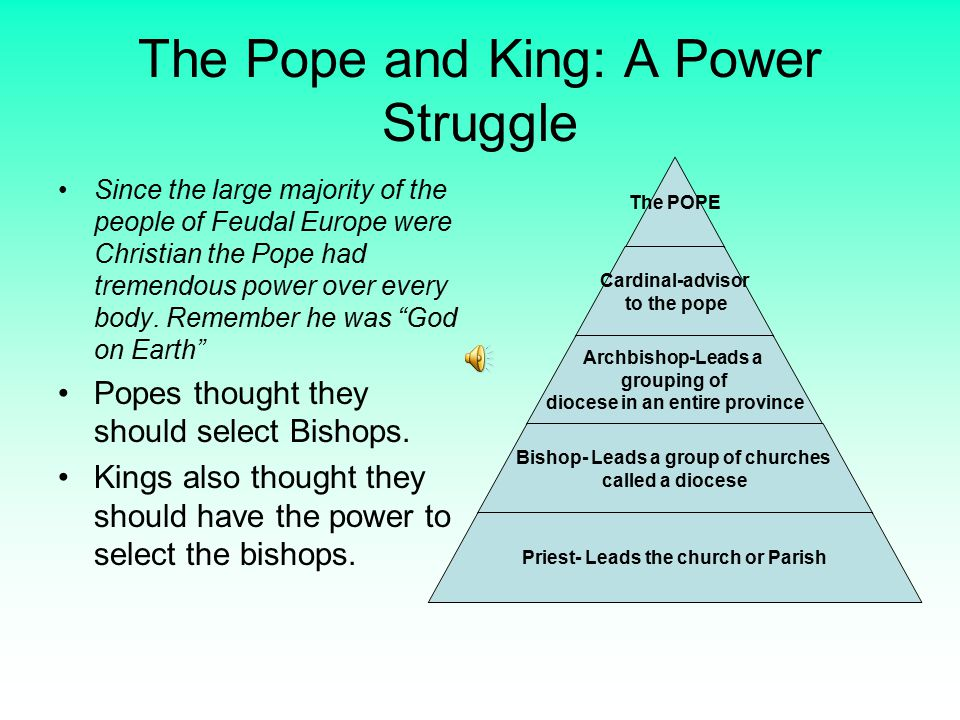 The Pope and King: A Power Struggle