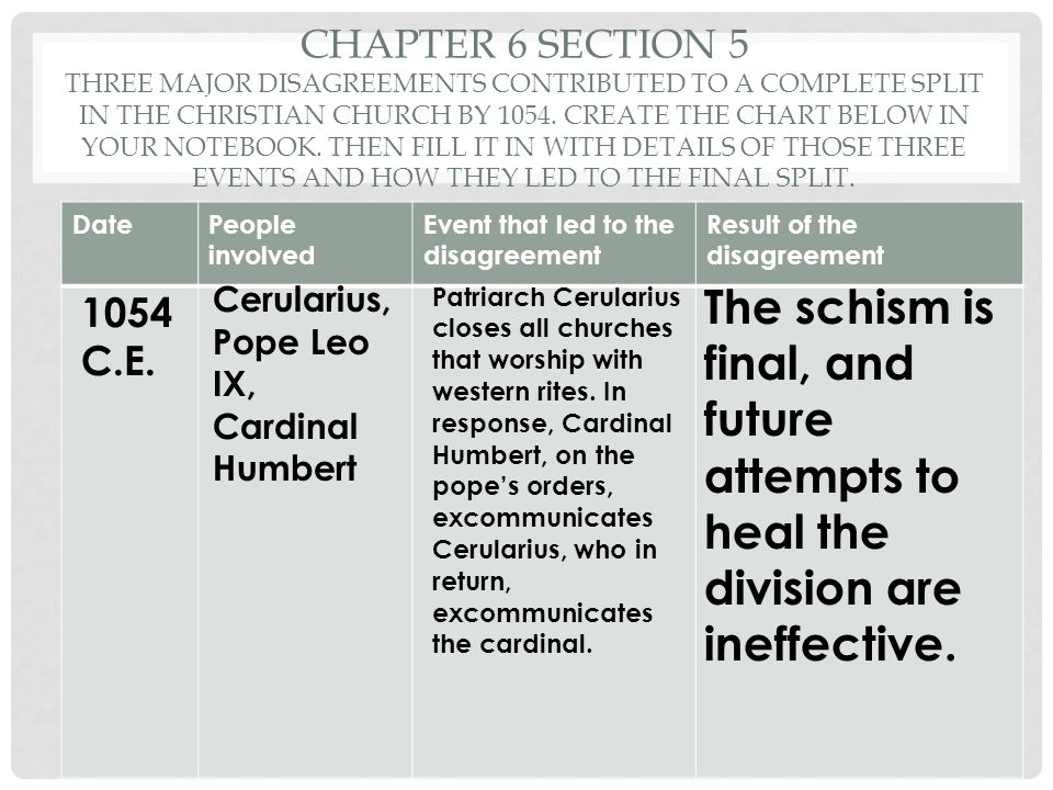 Chapter 6 Section 5 Three major disagreements contributed to a complete split in the Christian Church by Create the chart below in your notebook. Then fill it in with details of those three events and how they led to the final split.
