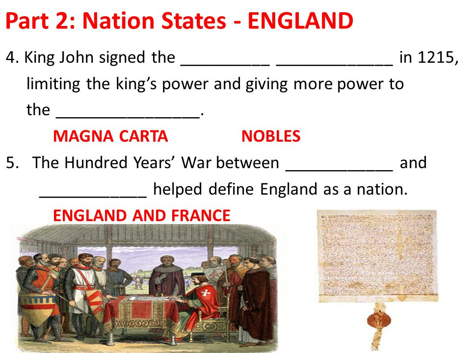 Part 2: Nation States - ENGLAND
