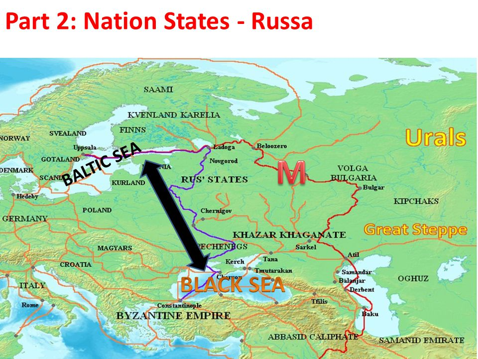 Part 2: Nation States - Russa