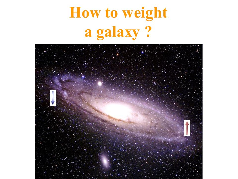 How to weight a galaxy