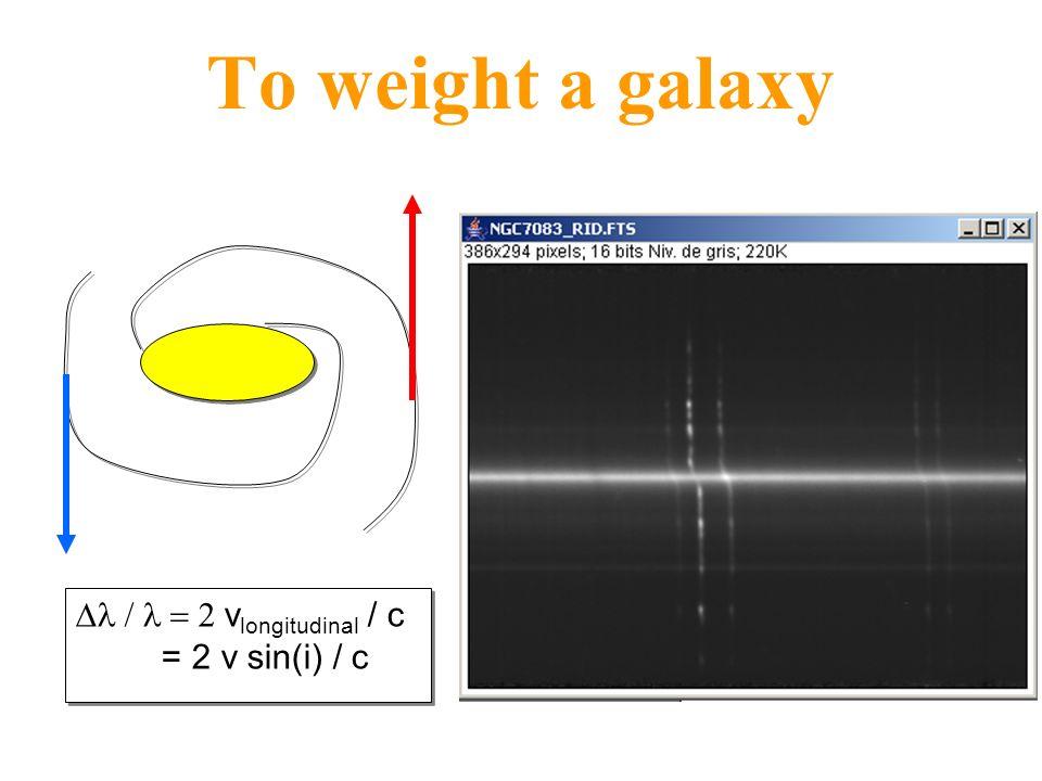 To weight a galaxy Dl / l = 2 vlongitudinal / c = 2 v sin(i) / c