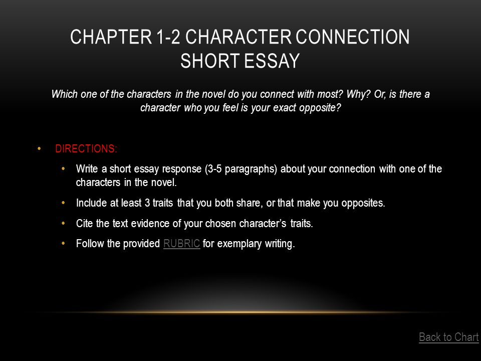 short essay on character Great people are usually judged by their character make sure that your character is great having good character means that you have such admirable traits as honesty, responsibility and courage it is beneficial for you to have good character being honorable and honest in the work you do and in your.