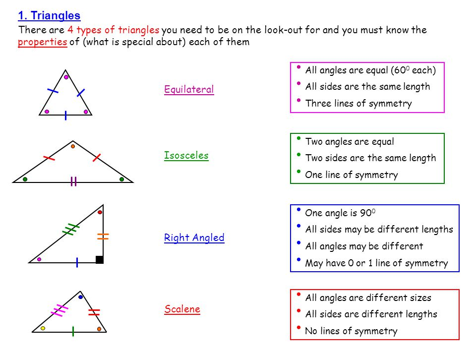 how to find out if two angles are the same