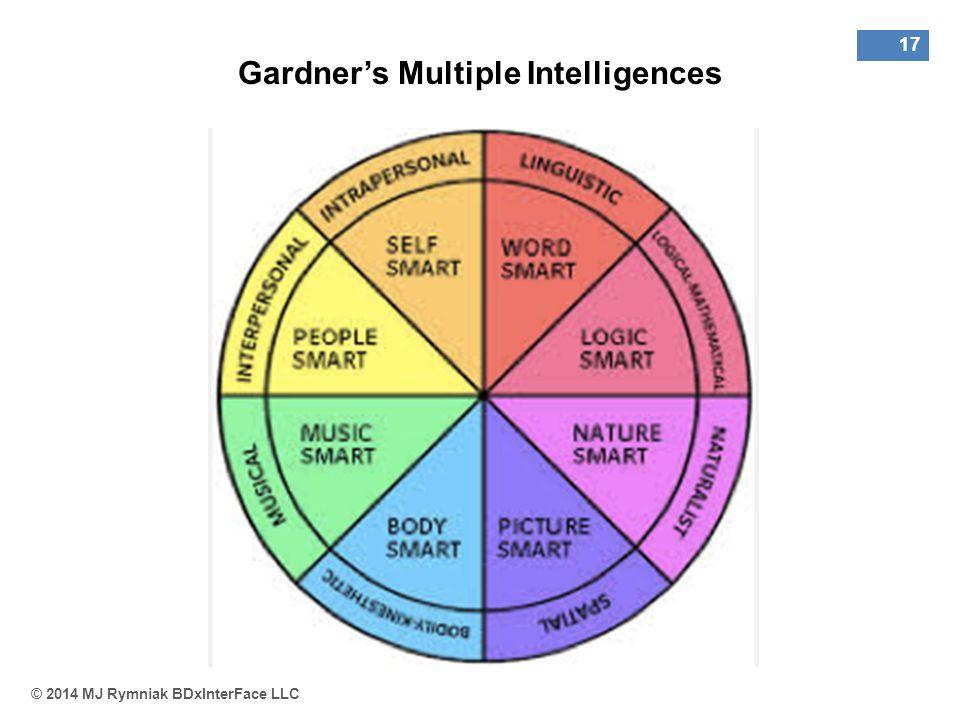 howard gardner multiple intelligences pdf download