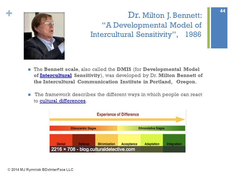 a developmental model of intercultural sensitivity Exploring the application of a developmental model of intercultural sensitivity to a general education curriculum on diversity sandra l mahoney, jon f schamber.