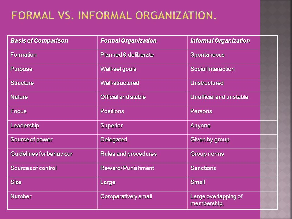The Nature Of Control In An Organization