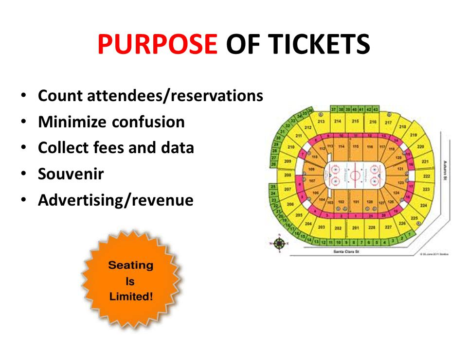 PURPOSE OF TICKETS Count attendees/reservations Minimize confusion