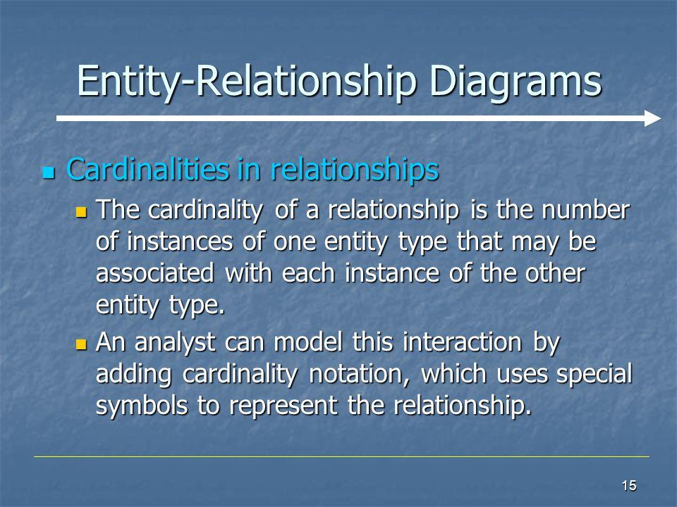 entity relationship diagram symbols pdf