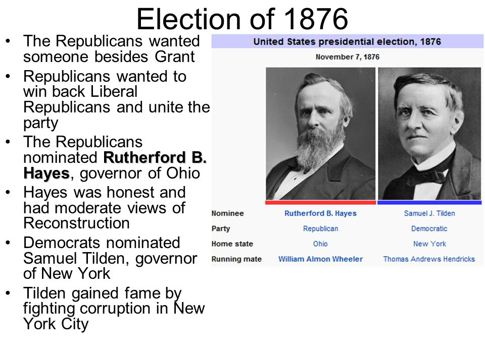 a report on the presidential election of 1876 hayes vs tilden Fraud of the century: rutherford b hayes, samuel tilden, and the stolen election of 1876 by roy morris jr tells the harrowing story of the 1876 presidential election.