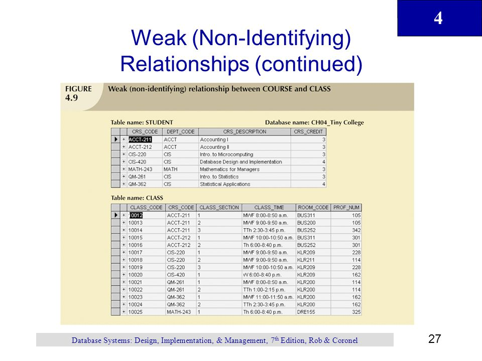 non identifying relationship database in excel
