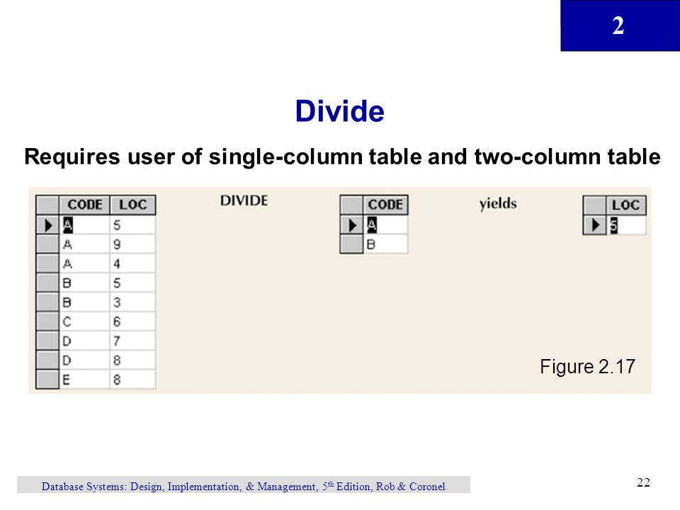Divide Requires user of single-column table and two-column table