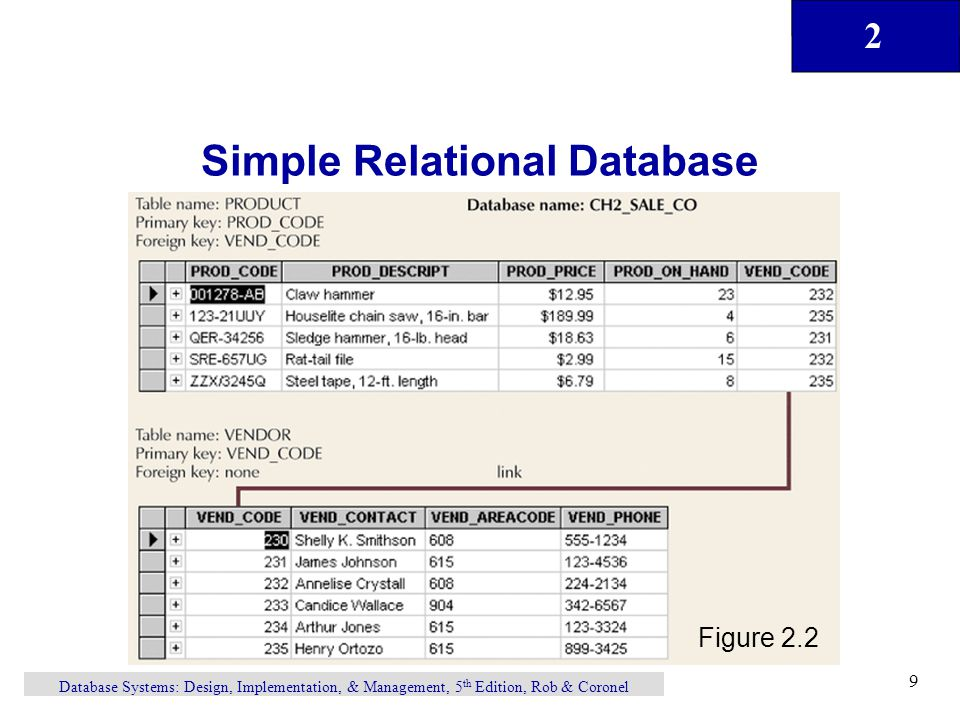 Simple Relational Database