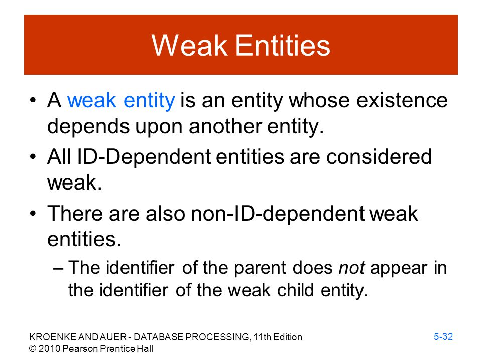 non id dependent weak entity relationship