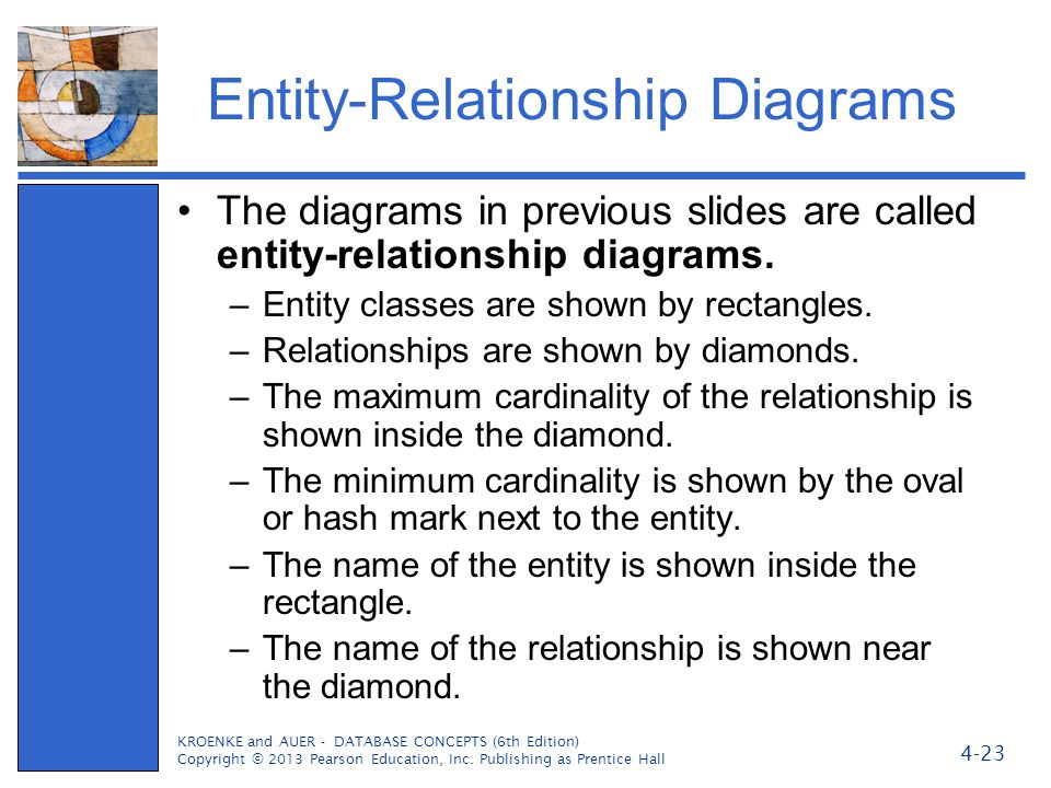 Data Modeling and the Entity-Relationship Model - ppt download