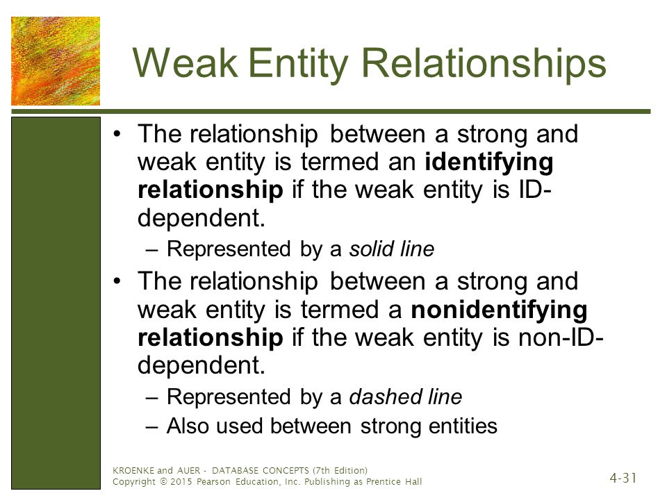 strong and weak entity relationship data