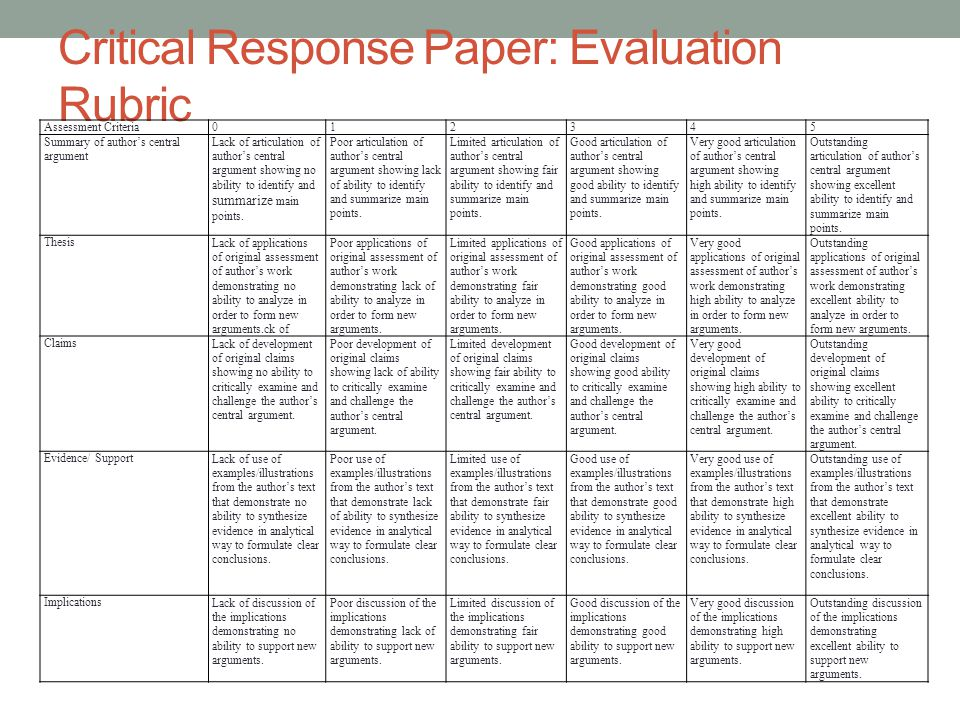 how to write a critical response paper