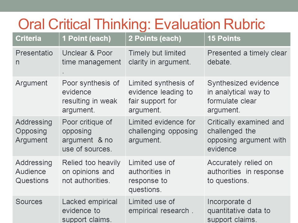 Critical Thinking - Quiz