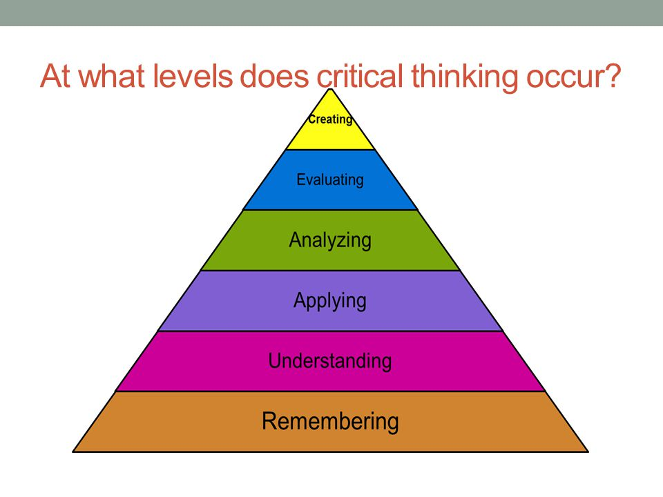 evaluating critical thinking skills Abstract critical thinking includes the component skills of analyzing arguments, making inferences using inductive or deductive reasoning, judging or evaluating.