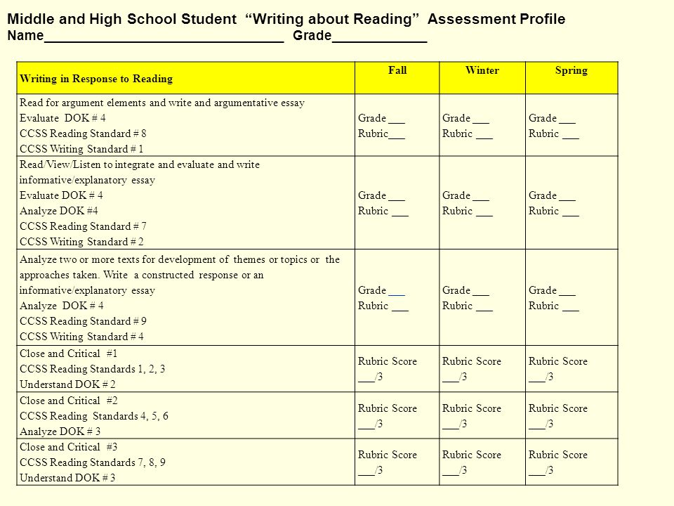 rubric for essay grade 4 Distribute a rubric that focuses on assessing persuasive and descriptive writing, as well as mechanics.
