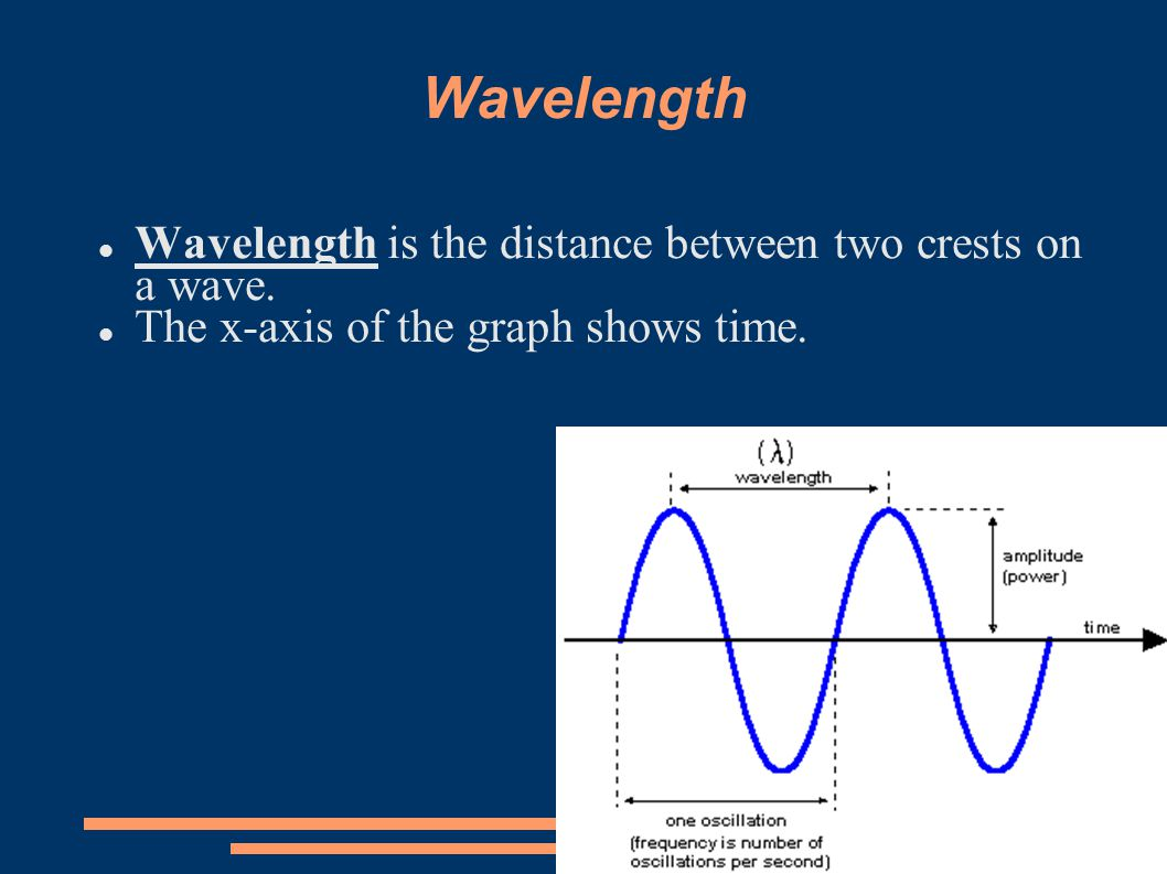 Wavelength Wavelength is the distance between two crests on a wave.
