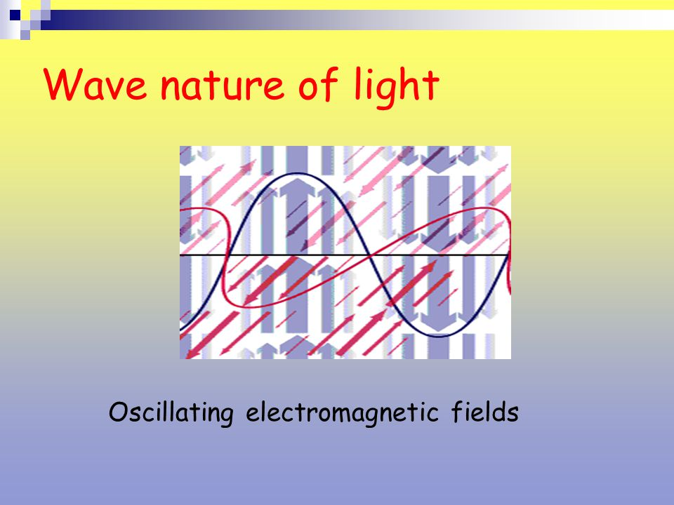 Wave nature of light Oscillating electromagnetic fields