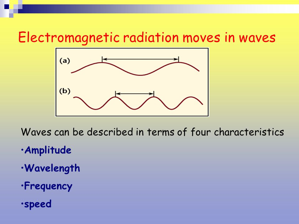 Electromagnetic radiation moves in waves