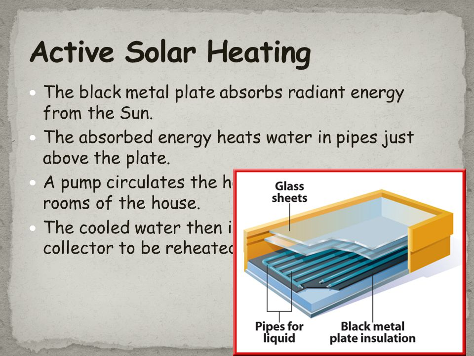 Active Solar Heating The black metal plate absorbs radiant energy from the Sun. The absorbed energy heats water in pipes just above the plate.