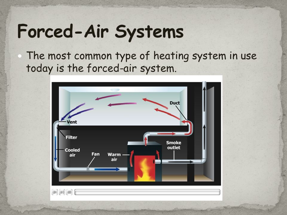 Forced-Air Systems The most common type of heating system in use today is the forced-air system.