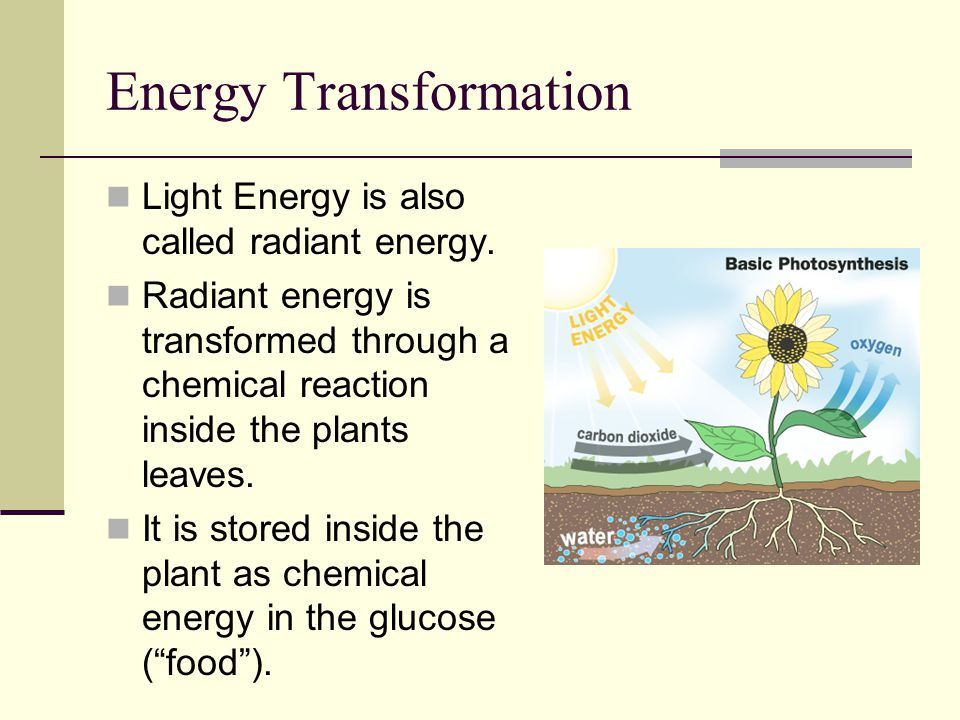 electrical plan example pictures energy transformation