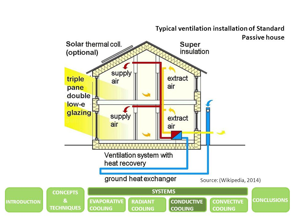Passive House Ventilation System : Passive house ventilation systems ppt video online download